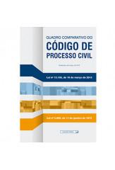 Quadro comparativo do Código de Processo Civil - 2ª edição